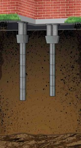 Pressed concrete cylinders are driven to load bearing strata. Typically compressed clay. Illustration courtesy Granite Foundation Repair.