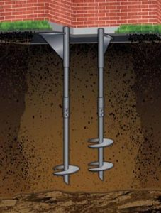 Helical Piers for Founation Repair Dallas